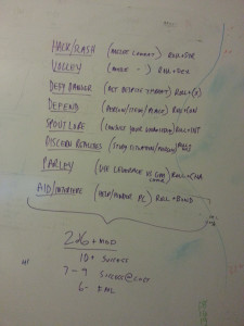 Basic Moves written on my whiteboard for easy reference.